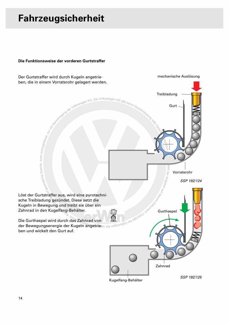 Beispielseite für Reparaturanleitung Nr. 192: Der Passat '97 - Die Technik