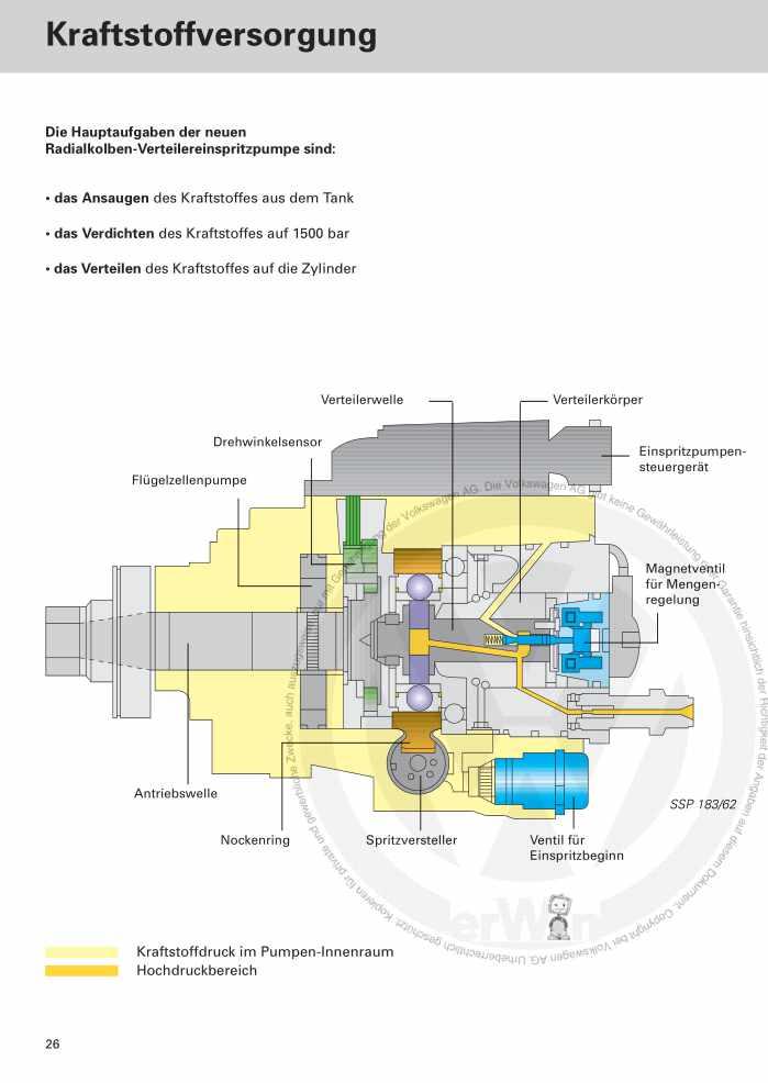 Beispielseite 2 für Reparaturanleitung Nr. 183: 2,5 L V6 TDI 4V-Motor