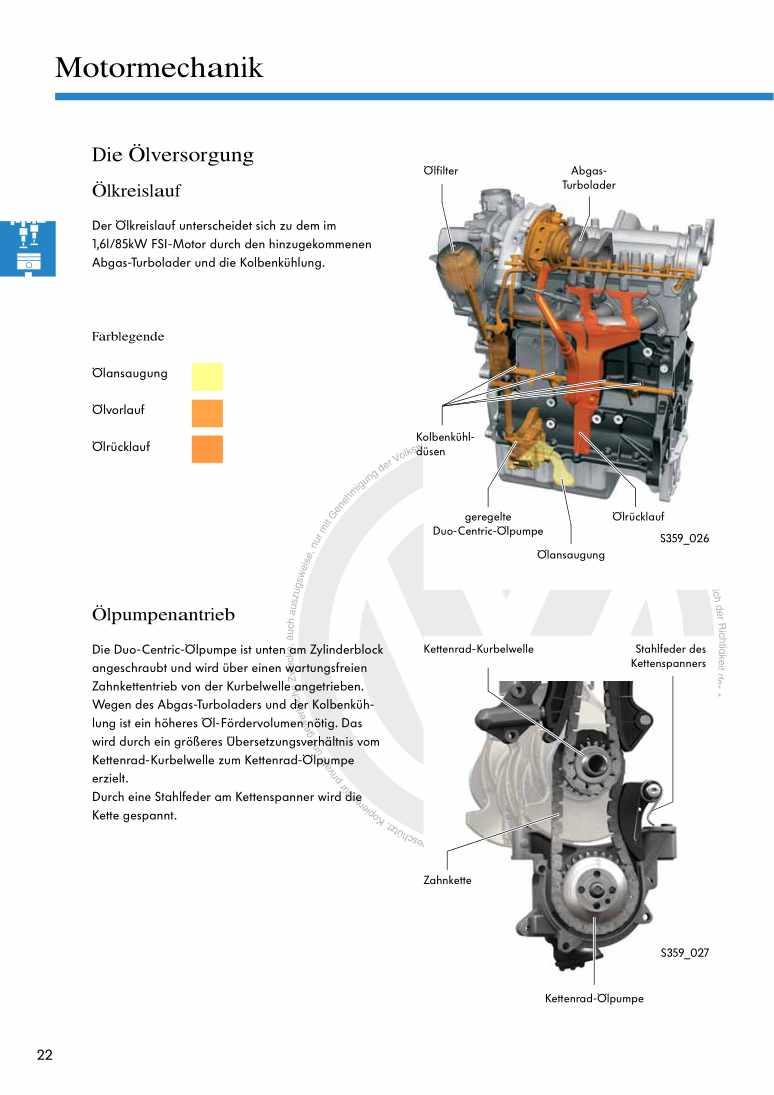 Beispielseite 2 für Reparaturanleitung Nr. 359: Der 1,4l TSI-Motor mit Doppelaufladung