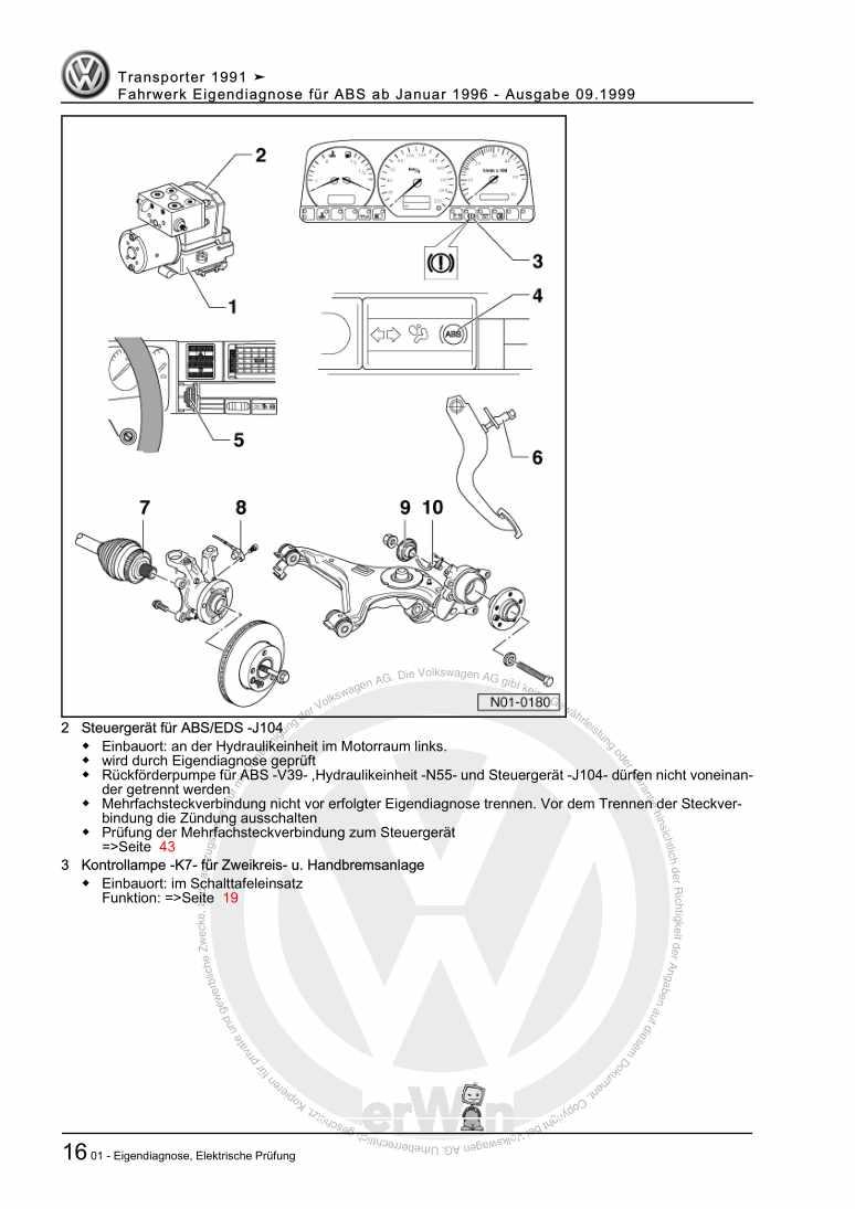 Beispielseite für Reparaturanleitung Fahrwerk Eigendiagnose für ABS ab Januar 1996