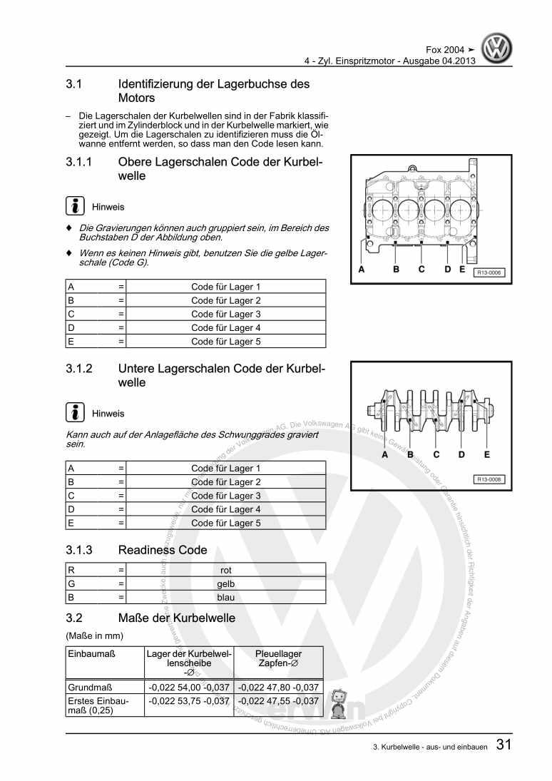 Beispielseite für Reparaturanleitung 4 - Zyl. Einspritzmotor