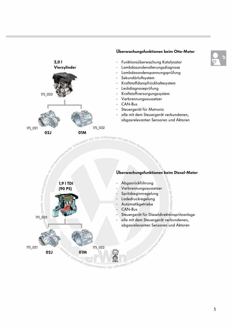 Beispielseite für Reparaturanleitung Nr. 175: On-Board-Diagnose II im New Beetle (USA)