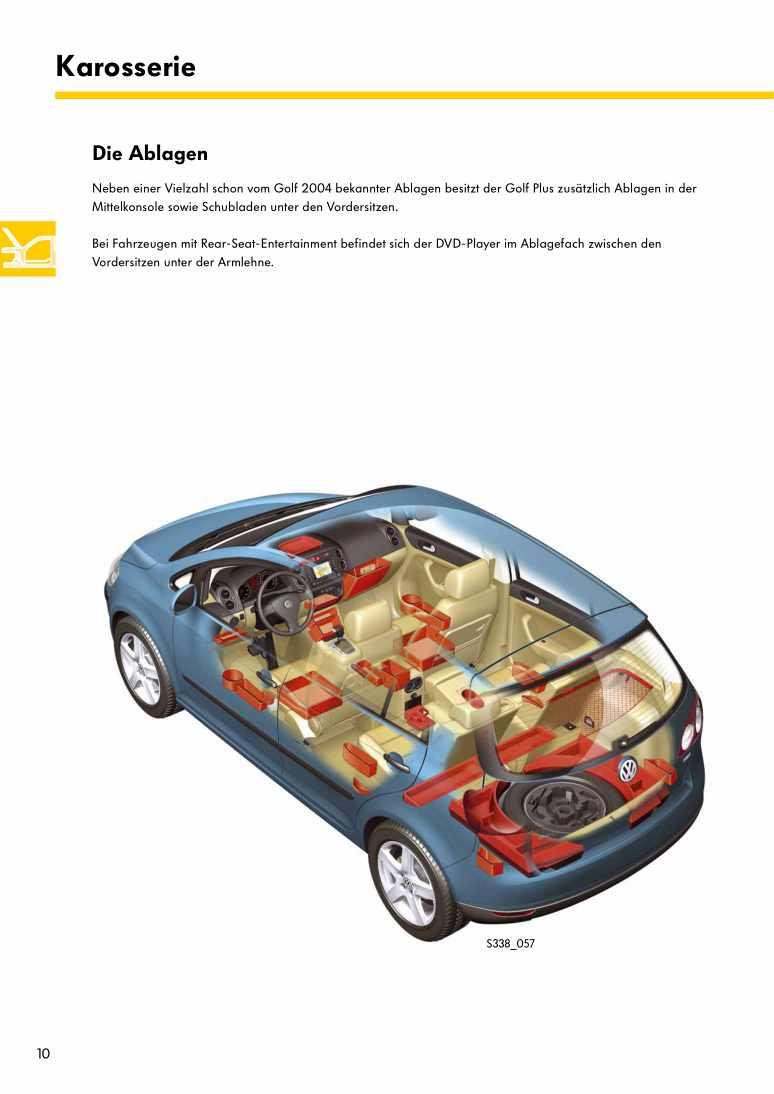 Beispielseite 2 für Reparaturanleitung Nr. 338: Der Golf Plus 2005