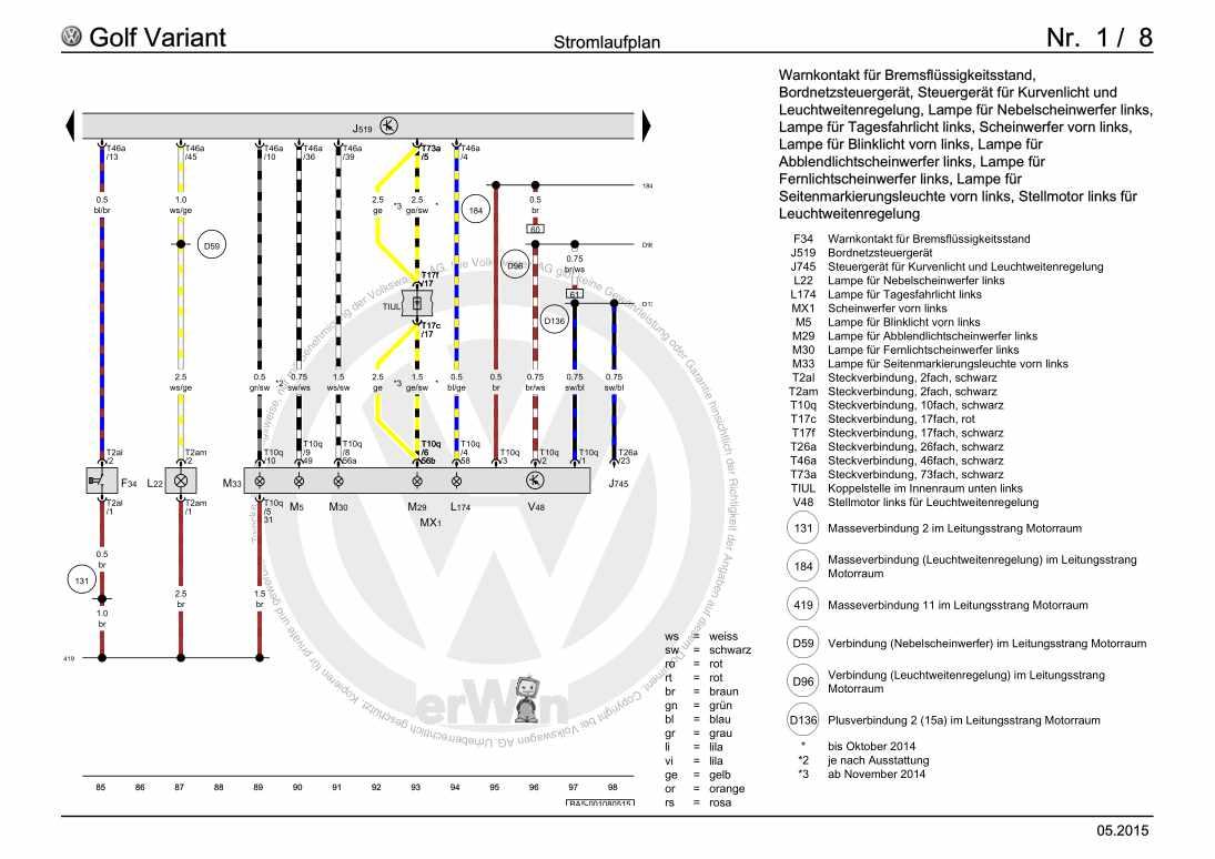 Beispielseite für Reparaturanleitung Grundausstattung, ab März 2013