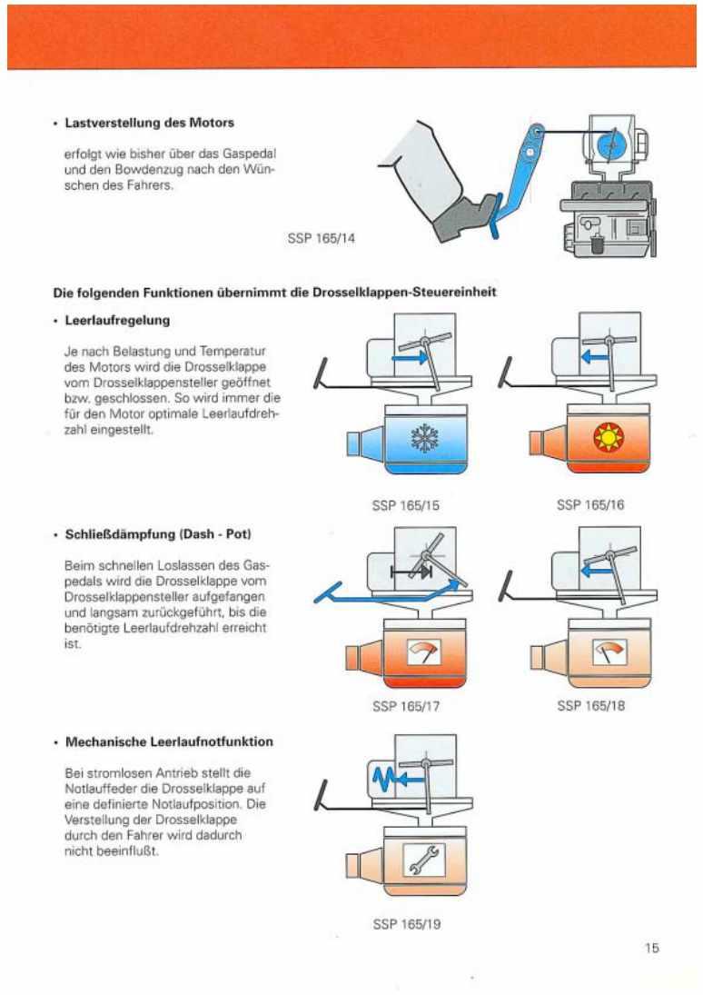 Beispielseite 2 für Reparaturanleitung Nr. 165: SIMOS - Motormanagement-System