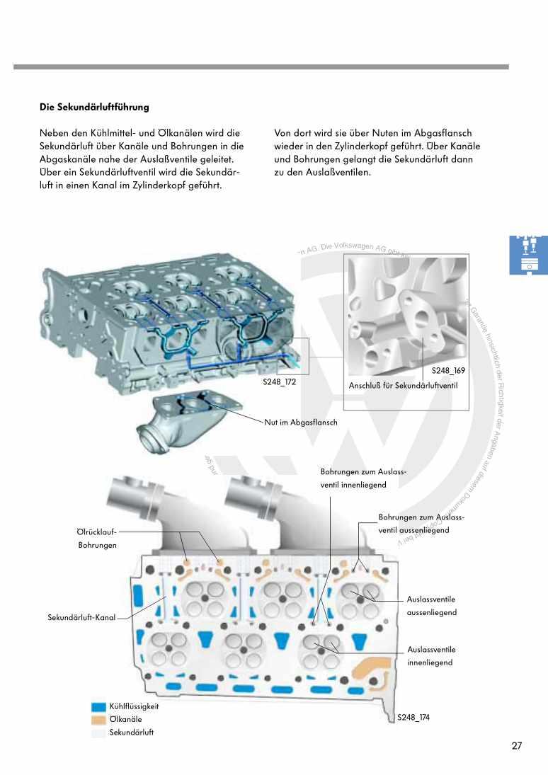 Beispielseite für Reparaturanleitung Nr. 248: Das W-Motoren-Konzept