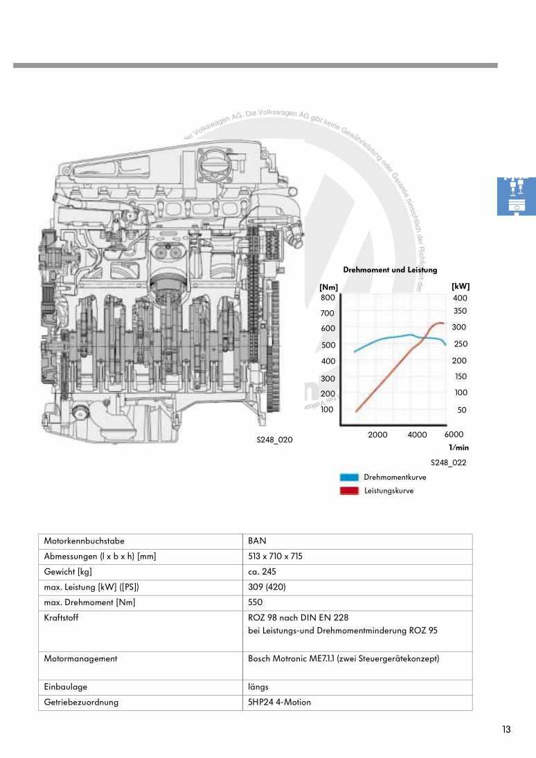Beispielseite 2 für Reparaturanleitung Nr. 248: Das W-Motoren-Konzept