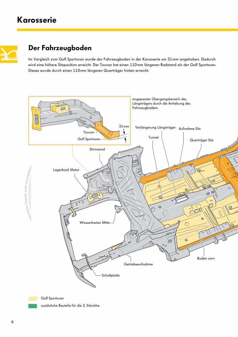 Beispielseite für Reparaturanleitung Nr. 549: Der Touran 2016 Karosserie und Sicherheitsausstattung