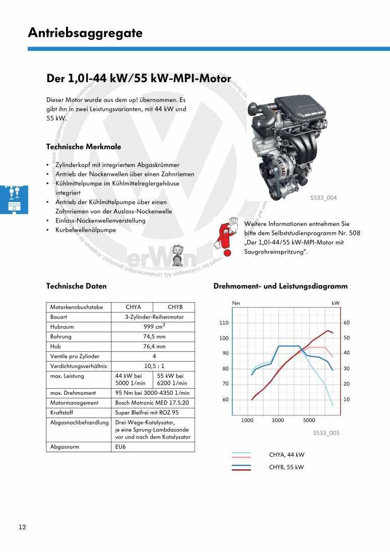 Beispielseite 2 für Reparaturanleitung Nr. 533: Der Polo 2015