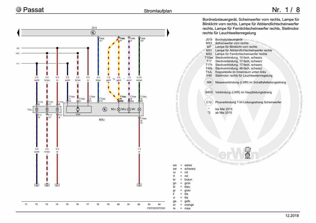 Beispielseite 2 für Reparaturanleitung Grundausstattung, ab August 2014