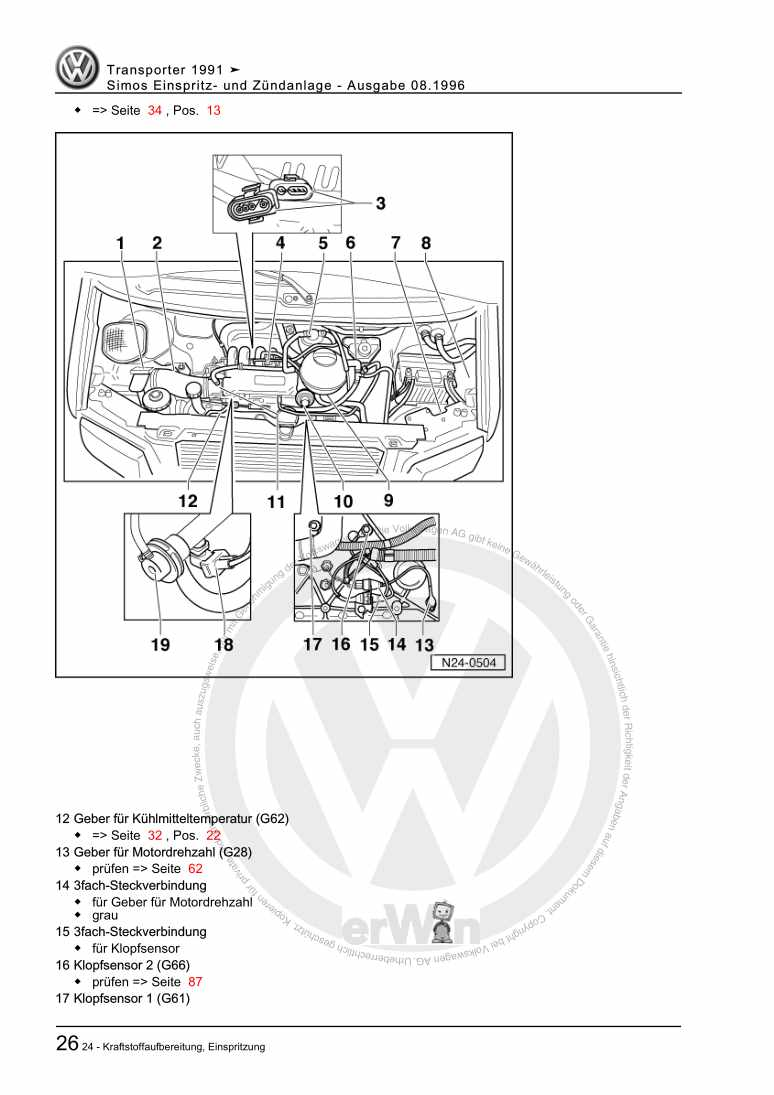 Beispielseite für Reparaturanleitung Simos Einspritz- und Zündanlage