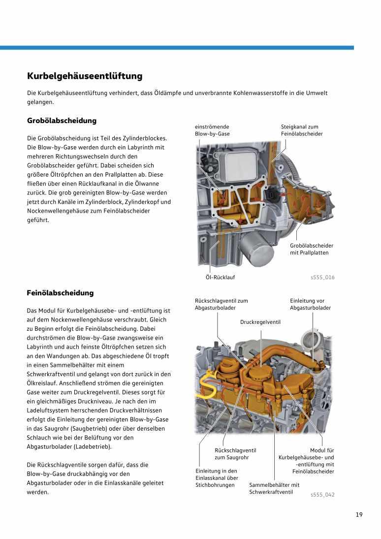 Beispielseite für Reparaturanleitung Nr. 555: Die 1,5l-96/110 kW-TSI-Motoren EA211 EVO