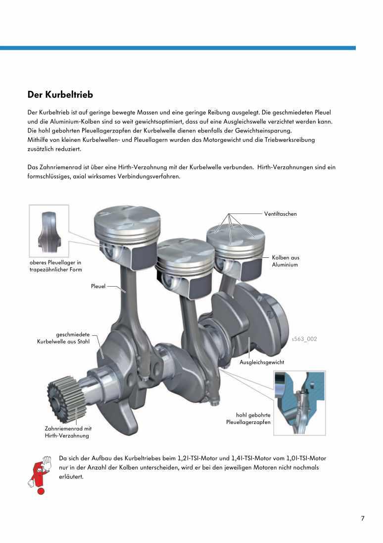Beispielseite 2 für Reparaturanleitung Nr. 563: Die TSI-Motoren der Baureihe EA211 im Caddy 2016